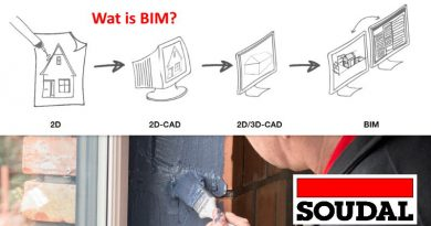 wit is BIM Soudal
